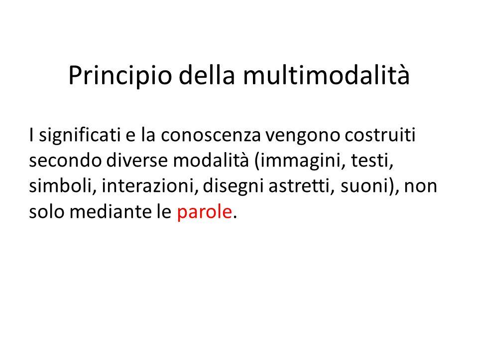 Principio della multimodalità