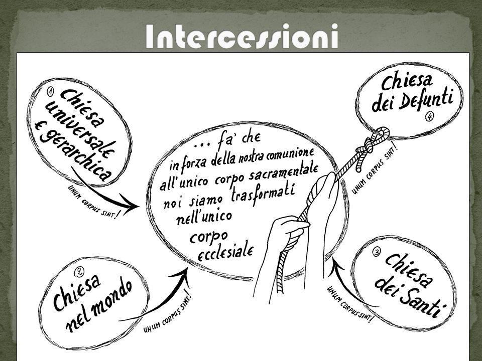 Intercessioni