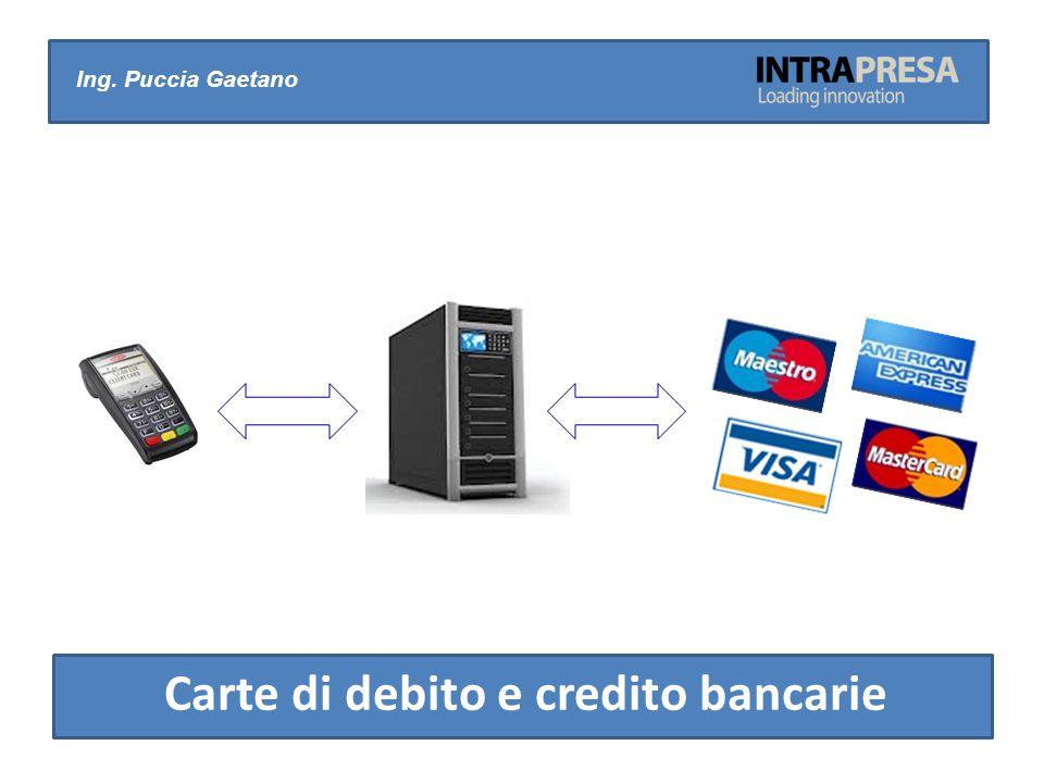 Carte di debito e credito bancarie