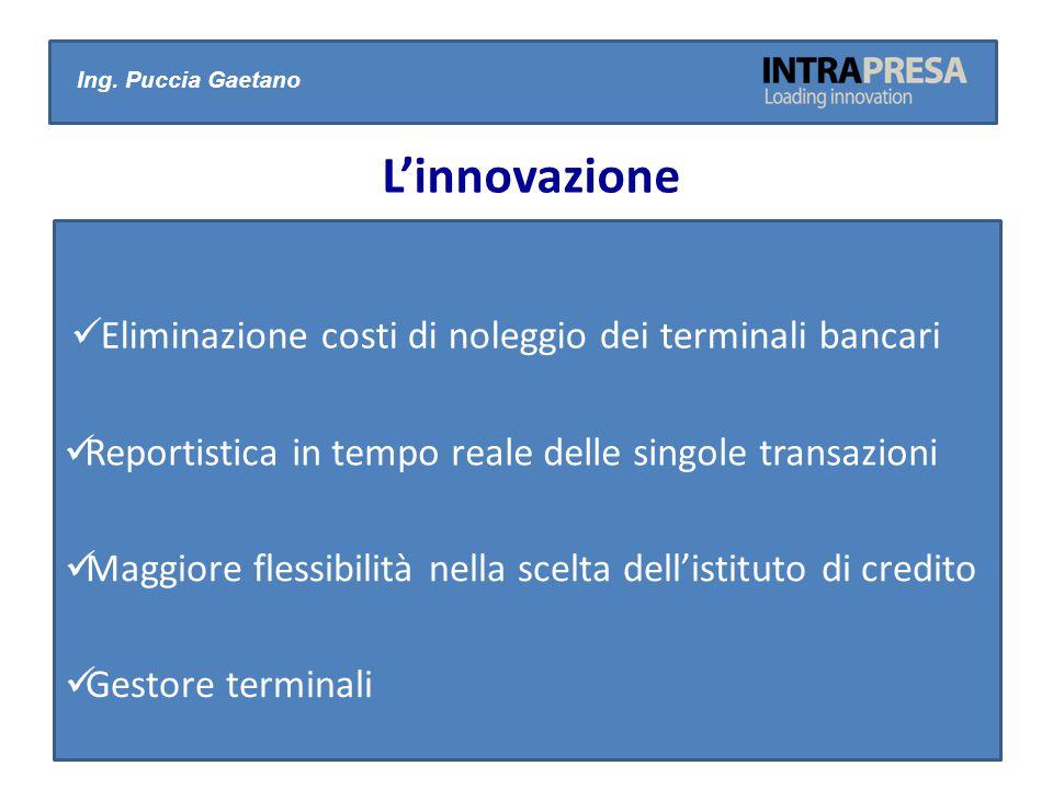 L'innovazione Eliminazione costi di noleggio dei terminali bancari