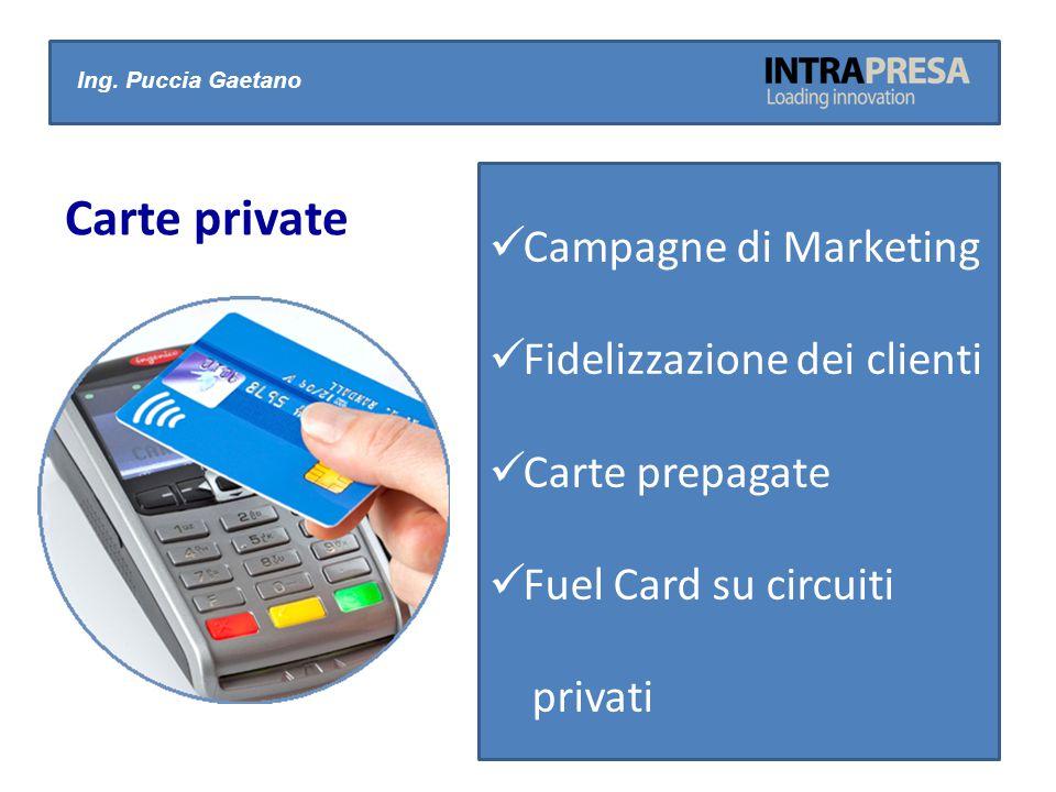 Carte private Campagne di Marketing Fidelizzazione dei clienti
