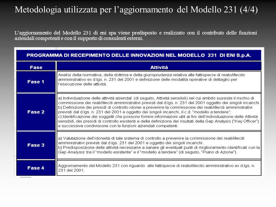 Metodologia utilizzata per l'aggiornamento del Modello 231 (4/4)