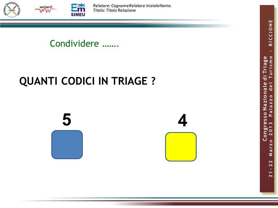5 4 QUANTI CODICI IN TRIAGE Condividere …….