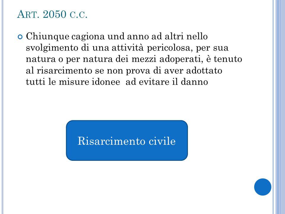 Risarcimento civile Art. 2050 c.c.