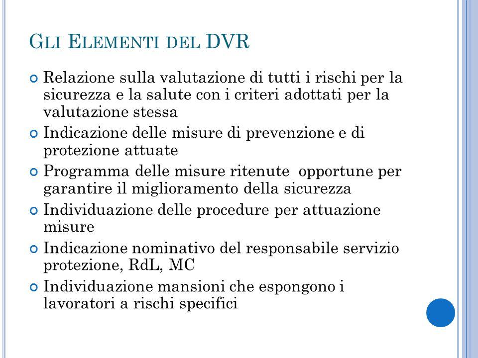 Gli Elementi del DVR Relazione sulla valutazione di tutti i rischi per la sicurezza e la salute con i criteri adottati per la valutazione stessa.
