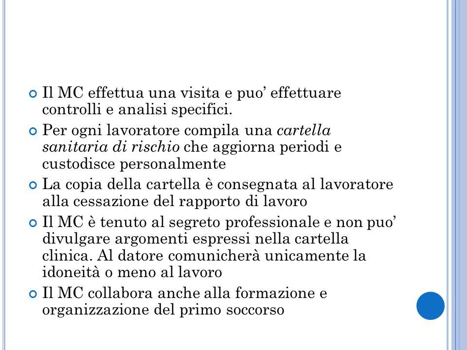 Il MC effettua una visita e puo' effettuare controlli e analisi specifici.