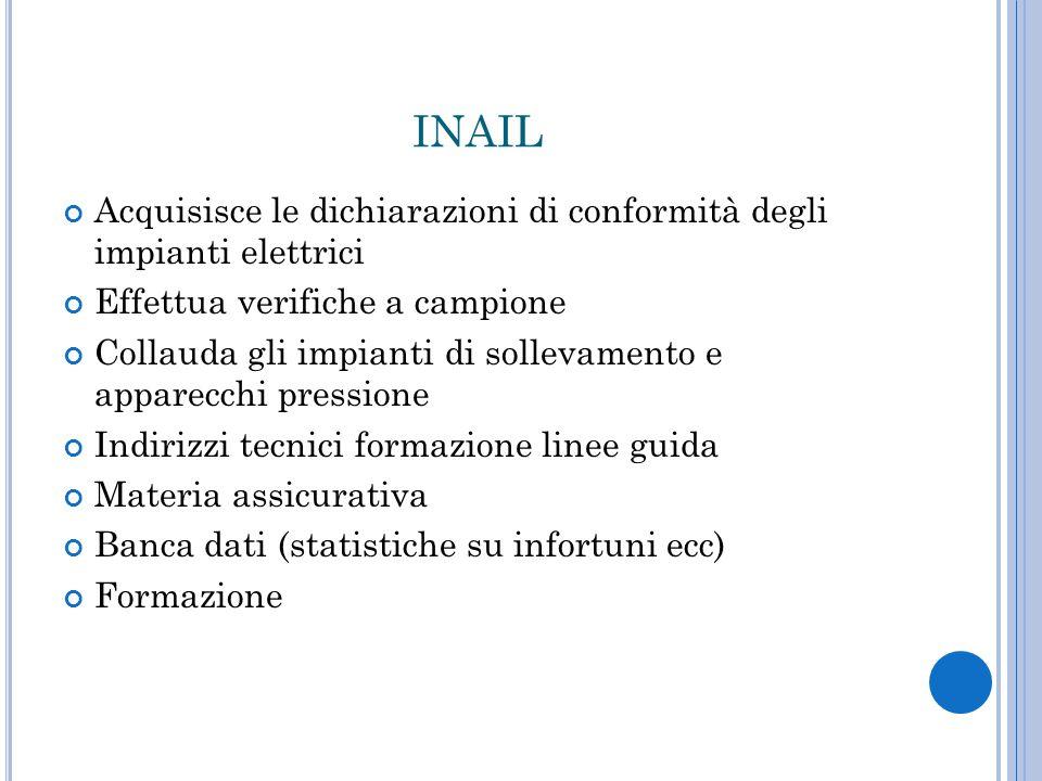INAIL Acquisisce le dichiarazioni di conformità degli impianti elettrici. Effettua verifiche a campione.