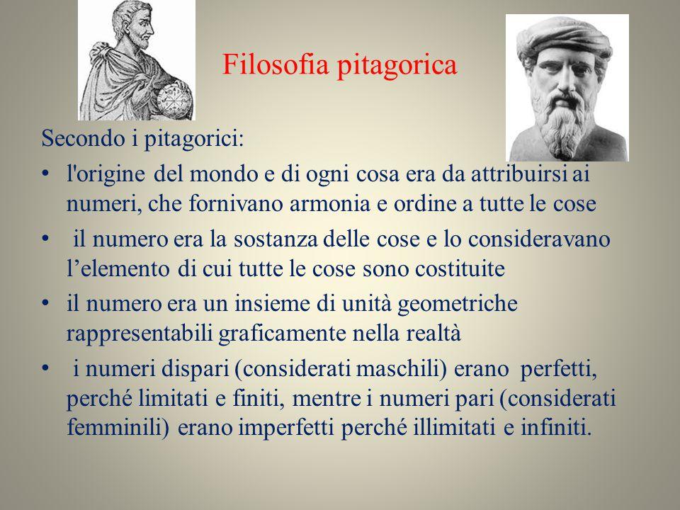 Filosofia pitagorica Secondo i pitagorici: