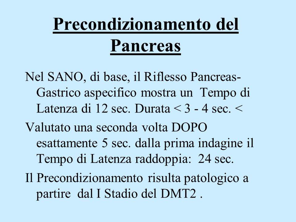 Precondizionamento del Pancreas