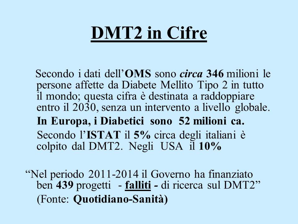 DMT2 in Cifre In Europa, i Diabetici sono 52 milioni ca.