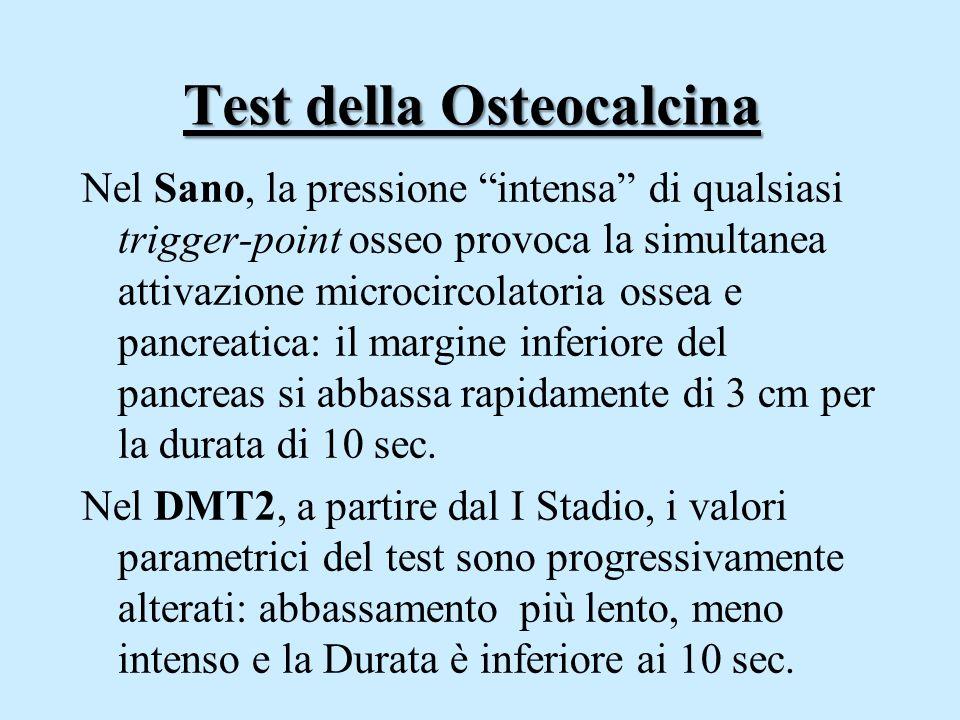 Test della Osteocalcina