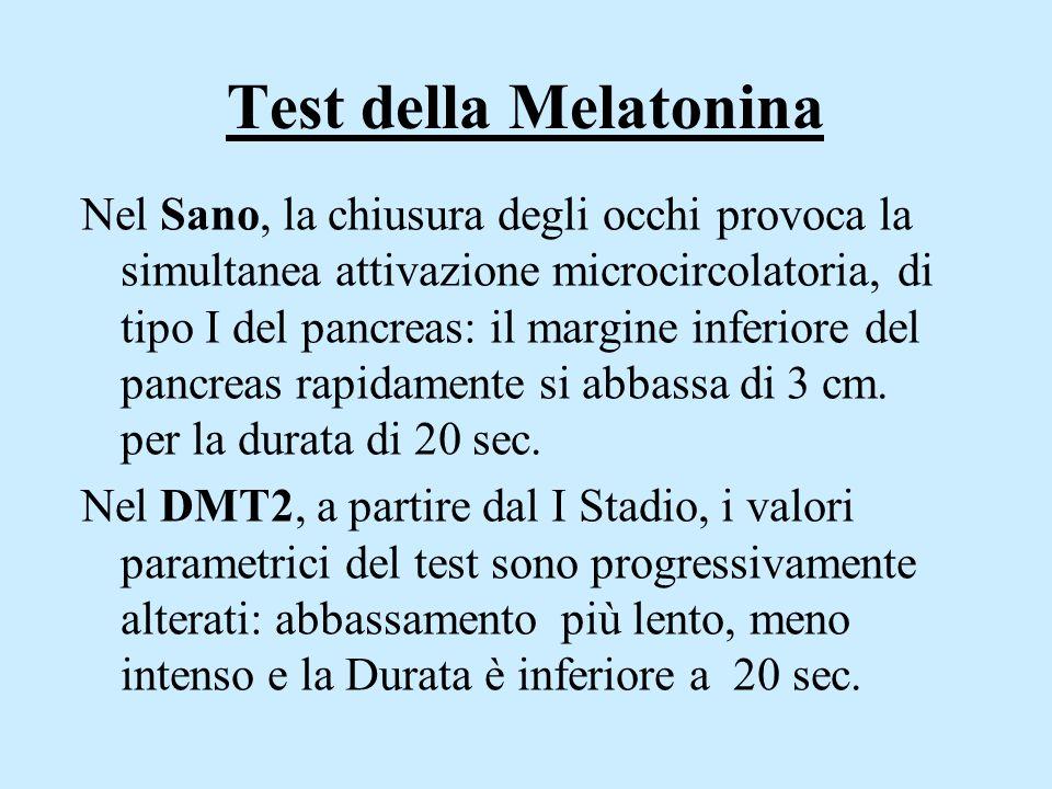 Test della Melatonina