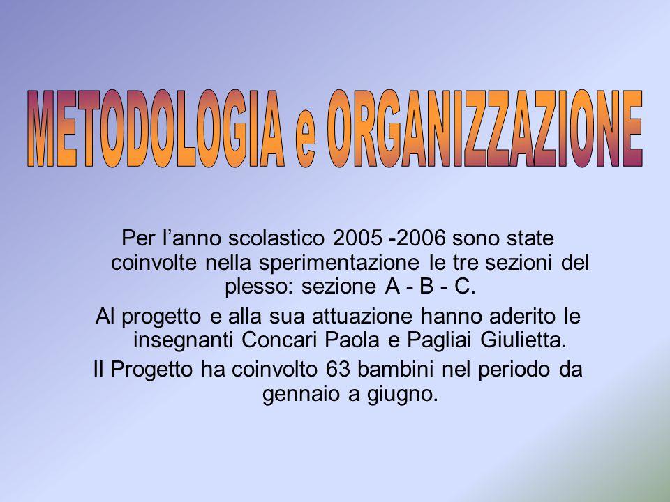 METODOLOGIA e ORGANIZZAZIONE