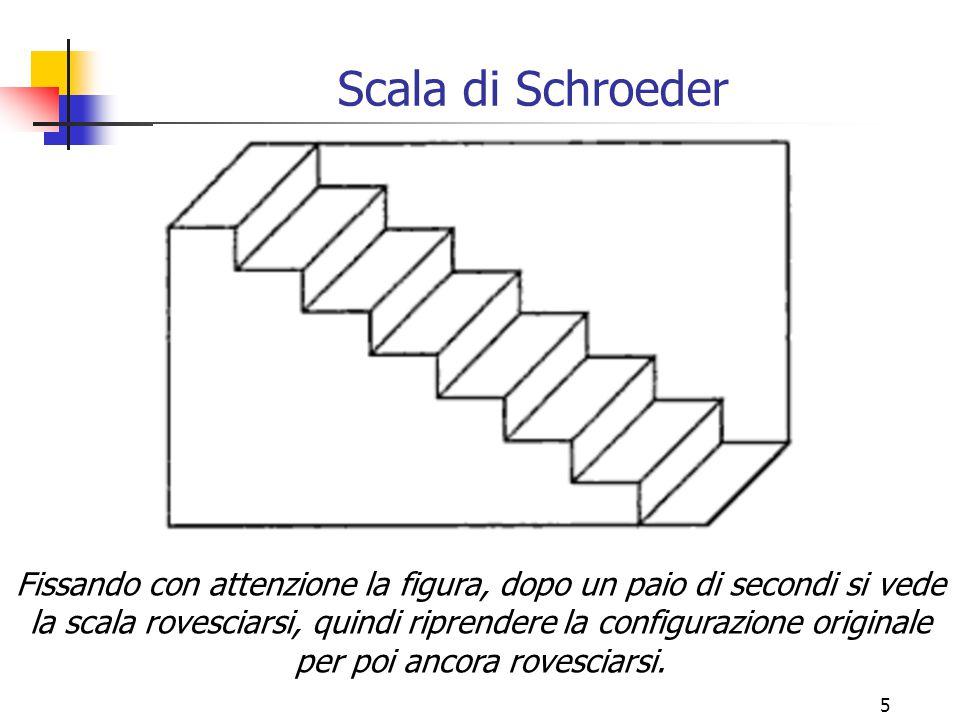 Scala di Schroeder
