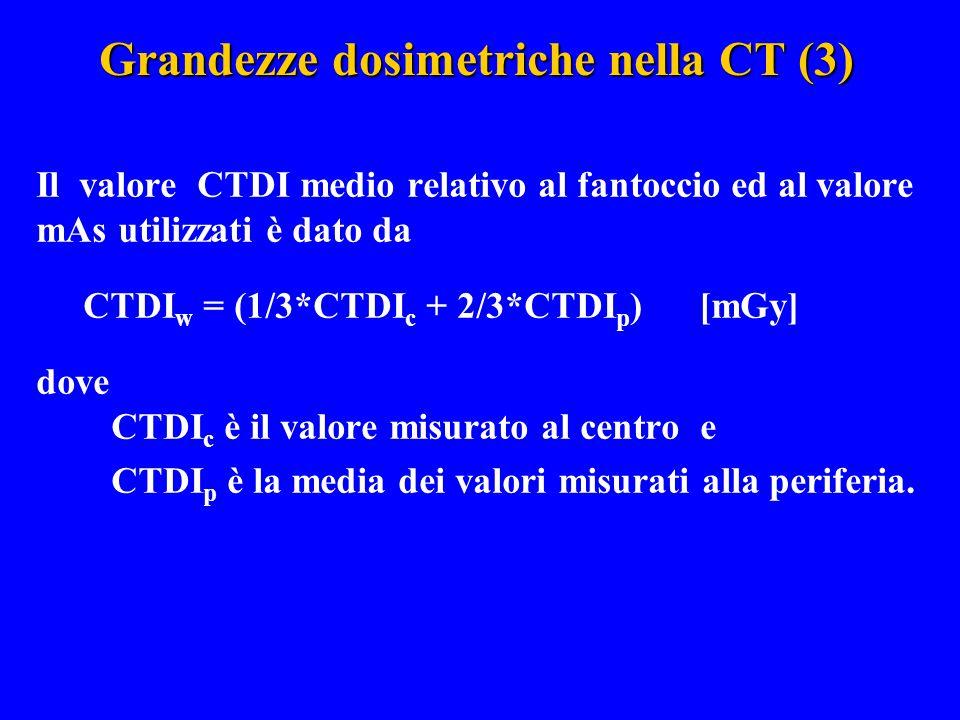 Grandezze dosimetriche nella CT (3)