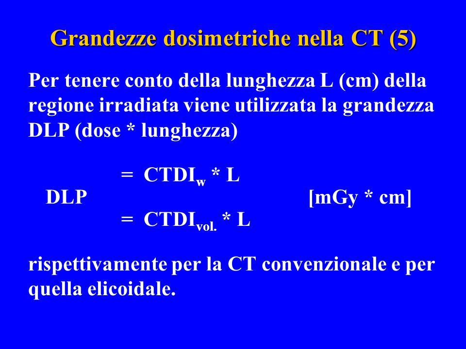 Grandezze dosimetriche nella CT (5)