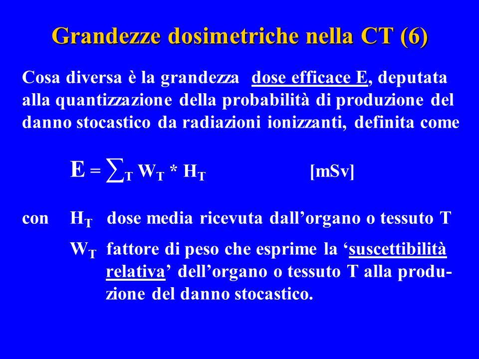 Grandezze dosimetriche nella CT (6)