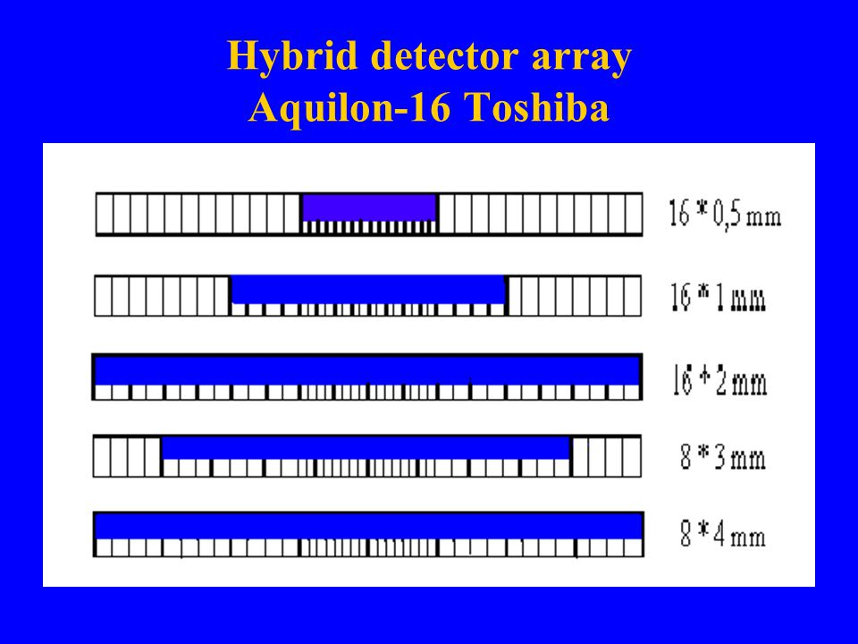 Hybrid detector array Aquilon-16 Toshiba
