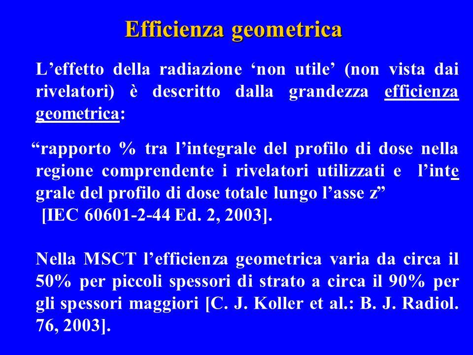 Efficienza geometrica