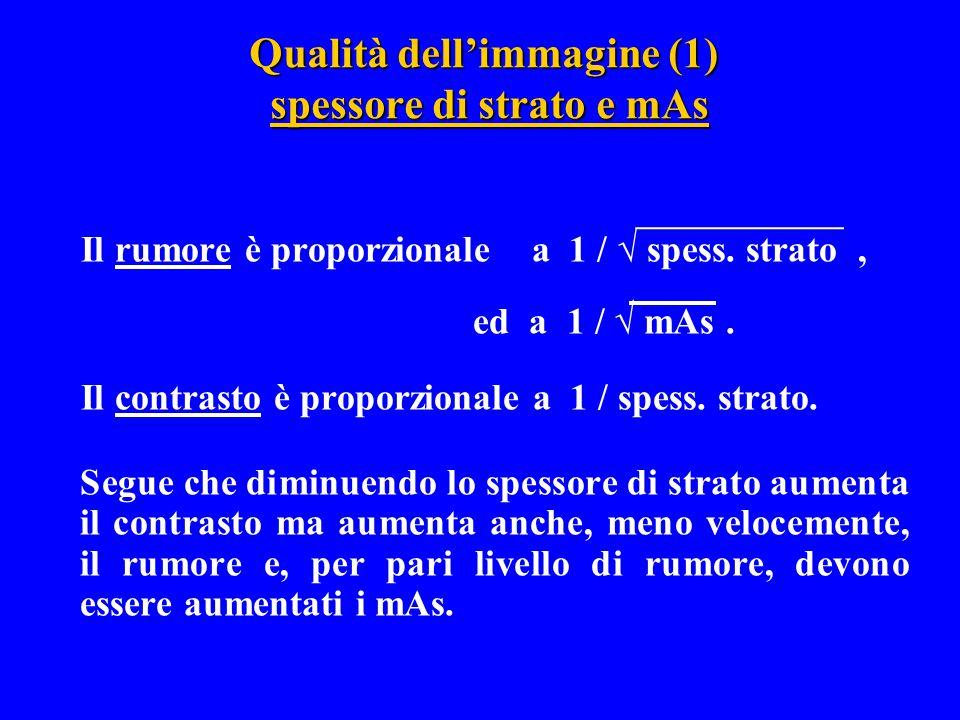 Qualità dell'immagine (1) spessore di strato e mAs