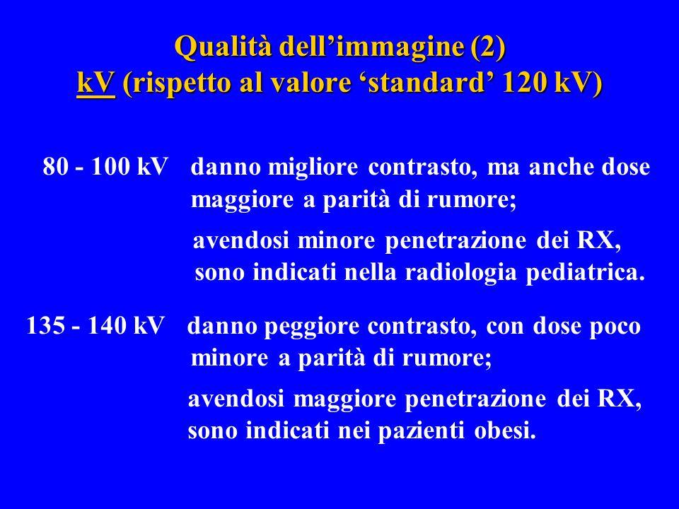 Qualità dell'immagine (2) kV (rispetto al valore 'standard' 120 kV)