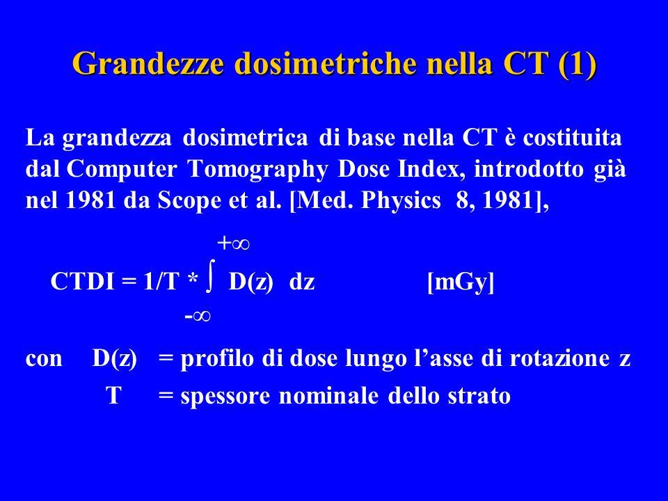 Grandezze dosimetriche nella CT (1)