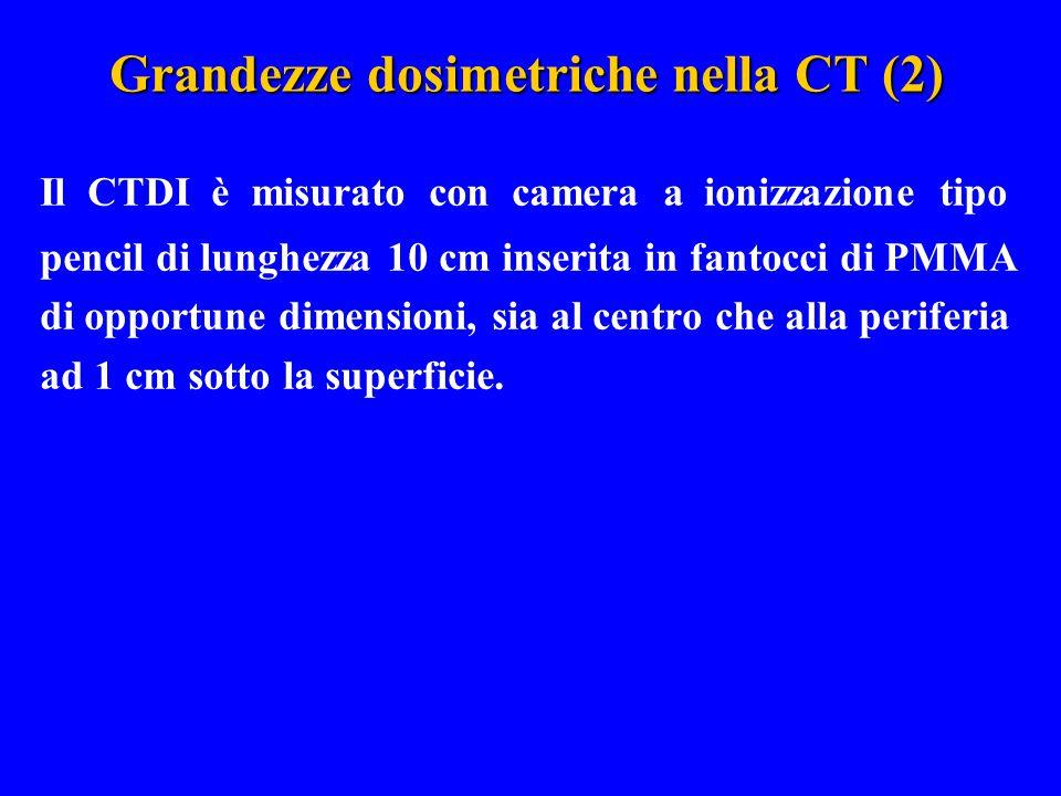 Grandezze dosimetriche nella CT (2)