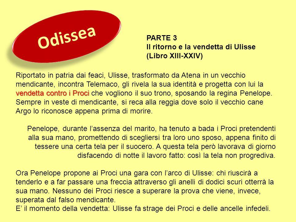 Odissea PARTE 3 Il ritorno e la vendetta di Ulisse (Libro XIII-XXIV)
