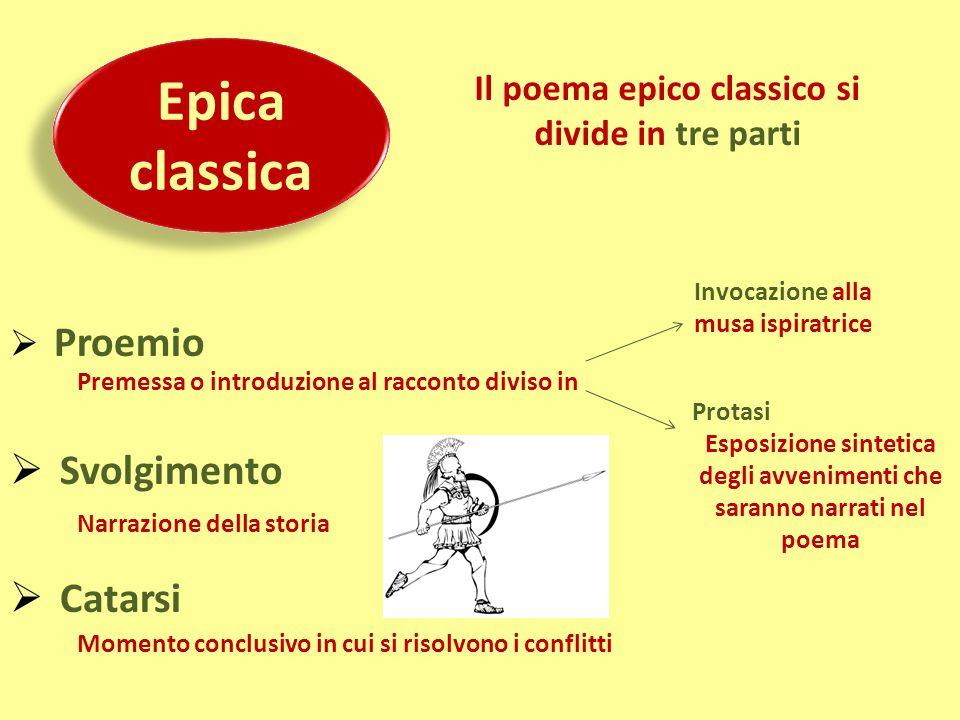 Epica classica Svolgimento Catarsi