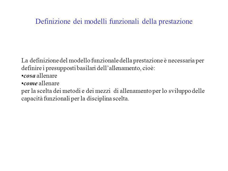 Definizione dei modelli funzionali della prestazione