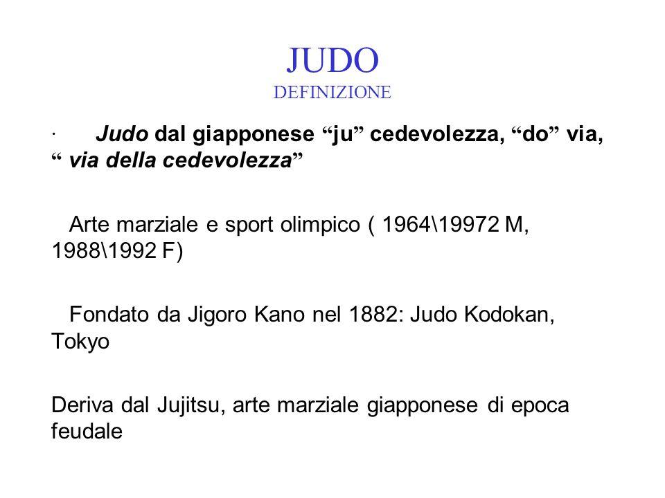 JUDO DEFINIZIONE · Judo dal giapponese ju cedevolezza, do via, via della cedevolezza