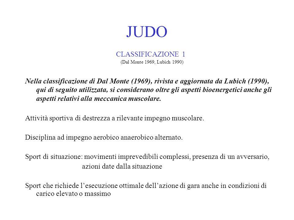 JUDO CLASSIFICAZIONE 1. (Dal Monte 1969, Lubich 1990)