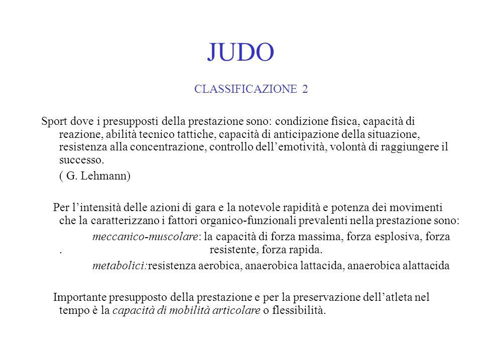 JUDO CLASSIFICAZIONE 2.