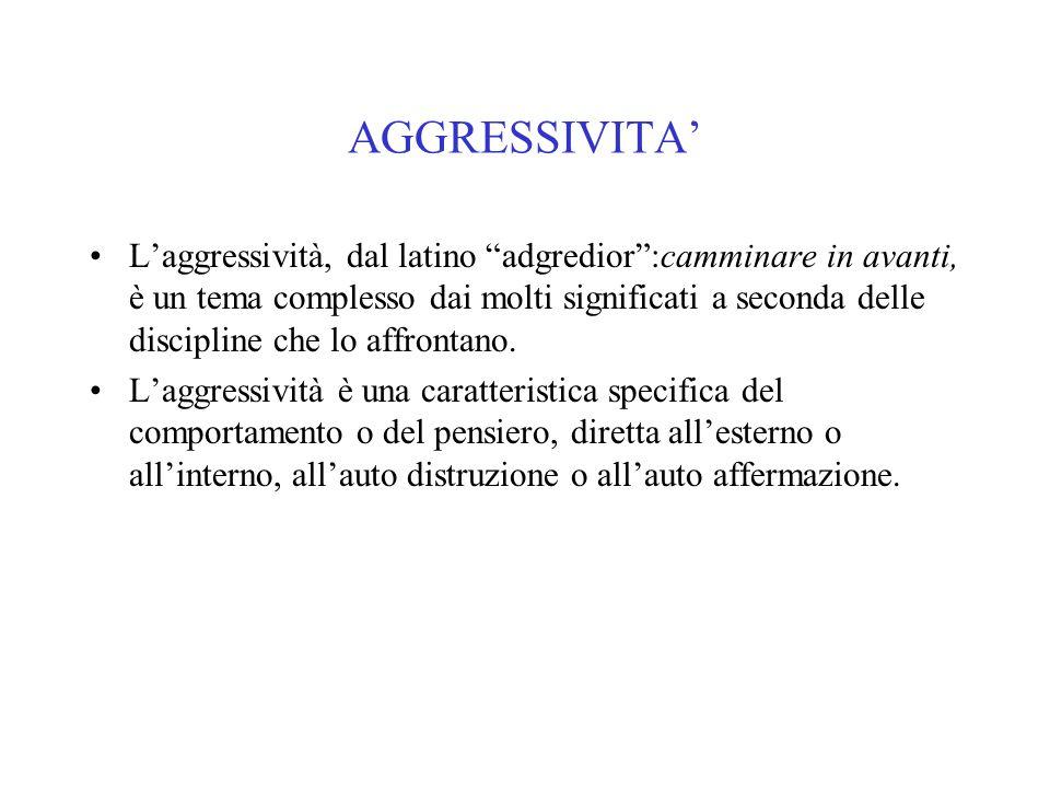 AGGRESSIVITA'