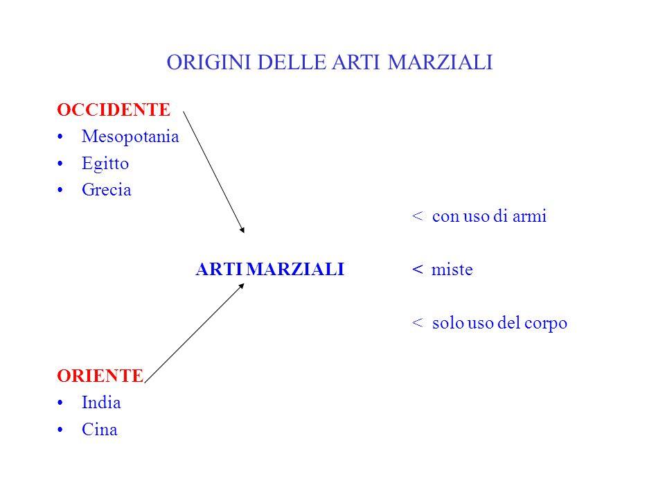 ORIGINI DELLE ARTI MARZIALI