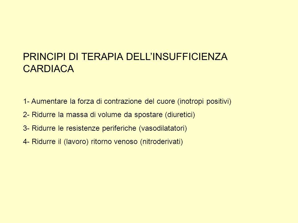 PRINCIPI DI TERAPIA DELL'INSUFFICIENZA CARDIACA
