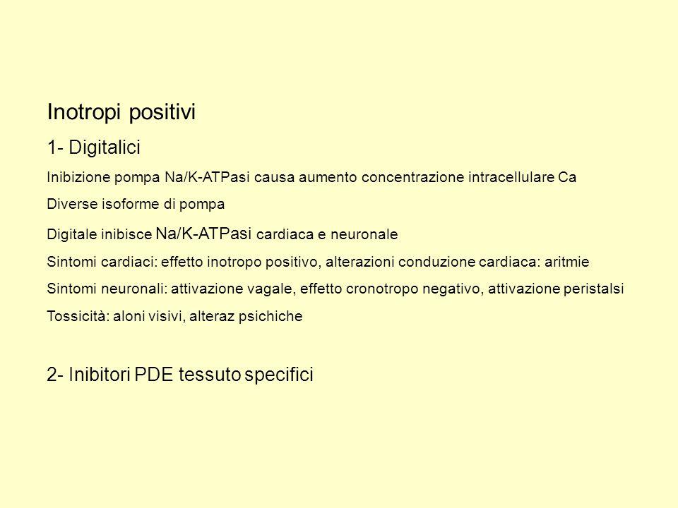Inotropi positivi 1- Digitalici 2- Inibitori PDE tessuto specifici