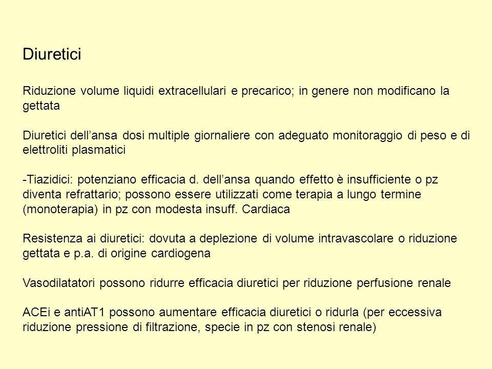 Diuretici Riduzione volume liquidi extracellulari e precarico; in genere non modificano la gettata.