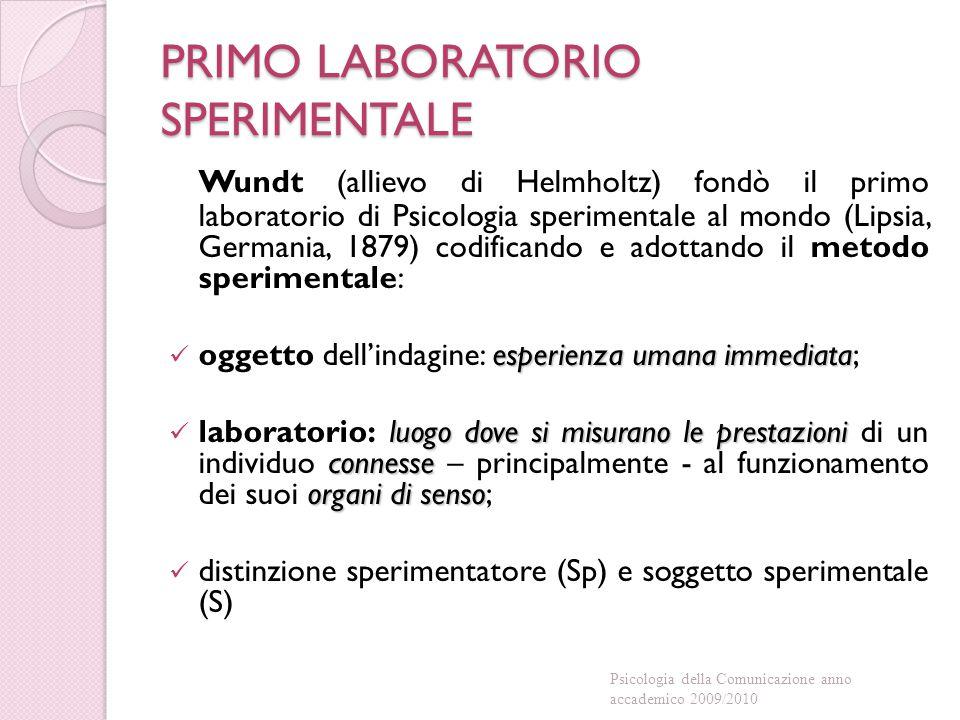 PRIMO LABORATORIO SPERIMENTALE