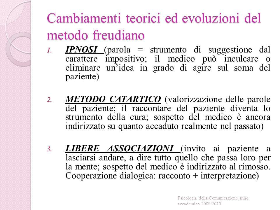 Cambiamenti teorici ed evoluzioni del metodo freudiano