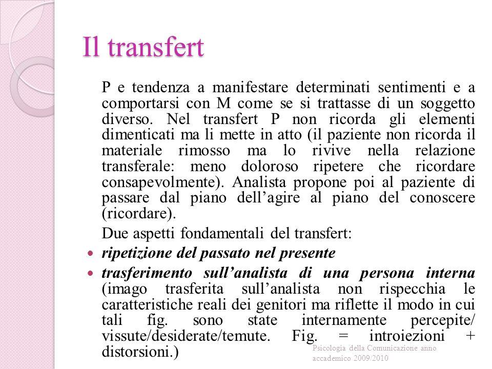 Il transfert
