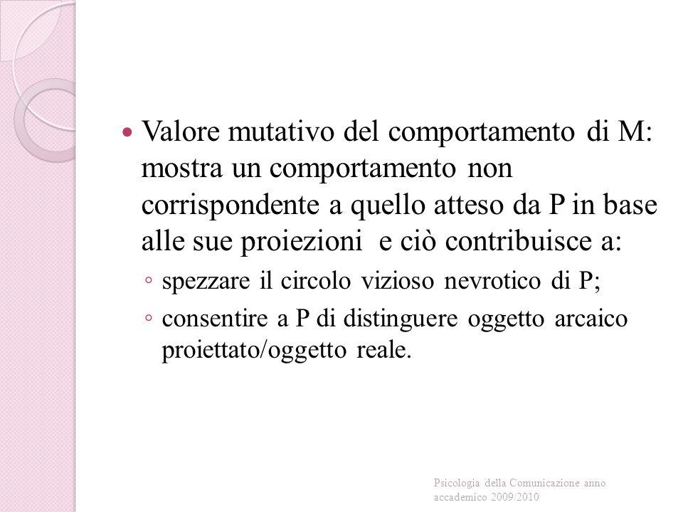 Valore mutativo del comportamento di M: mostra un comportamento non corrispondente a quello atteso da P in base alle sue proiezioni e ciò contribuisce a: