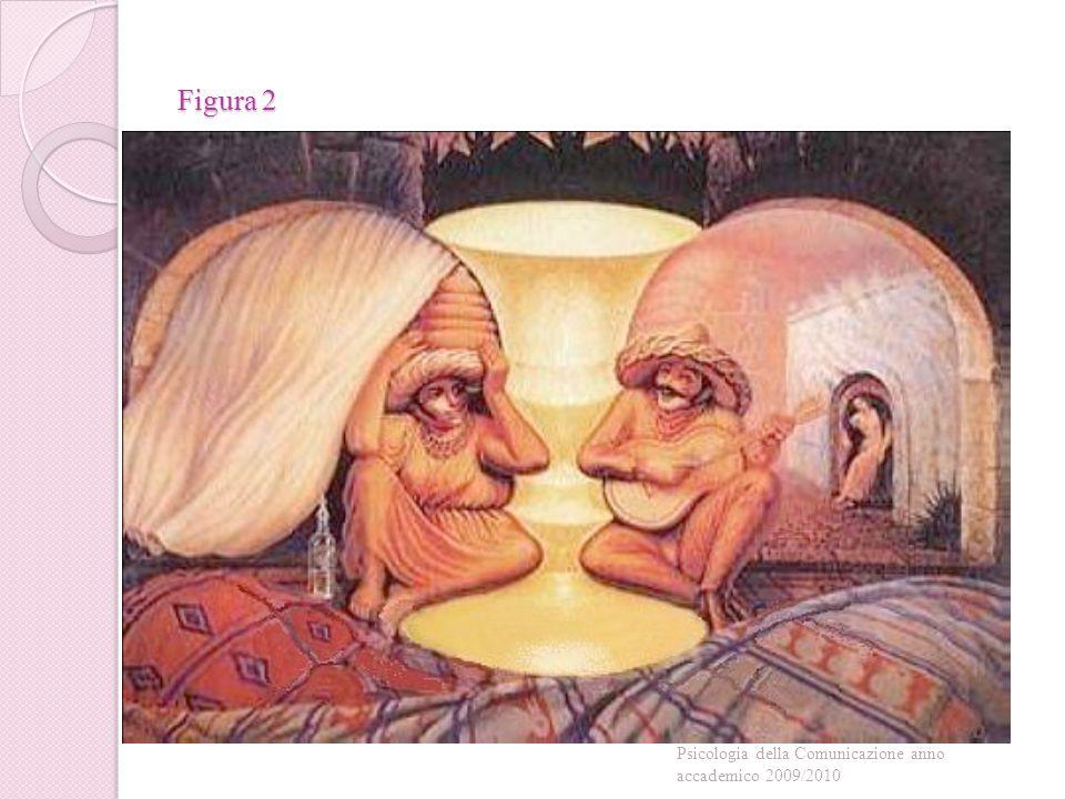 Figura 2 Psicologia della Comunicazione anno accademico 2009/2010