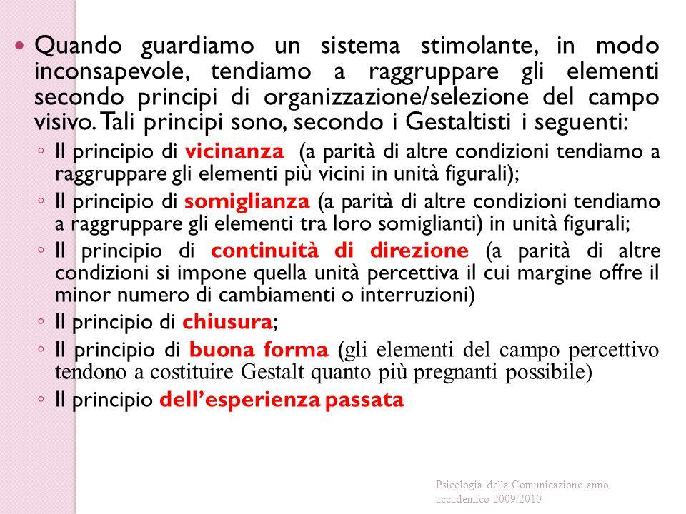 Quando guardiamo un sistema stimolante, in modo inconsapevole, tendiamo a raggruppare gli elementi secondo principi di organizzazione/selezione del campo visivo. Tali principi sono, secondo i Gestaltisti i seguenti: