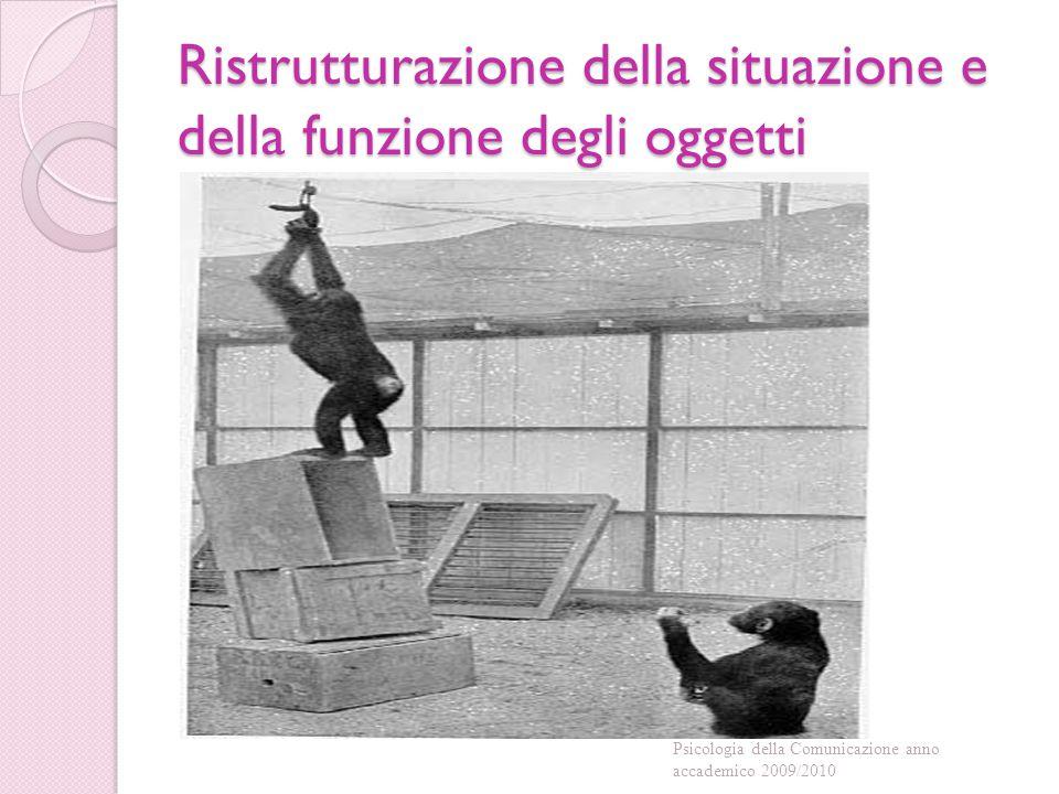 Ristrutturazione della situazione e della funzione degli oggetti