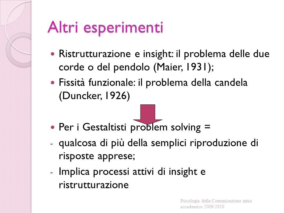 Altri esperimenti Ristrutturazione e insight: il problema delle due corde o del pendolo (Maier, 1931);