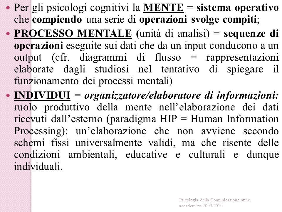 Per gli psicologi cognitivi la MENTE = sistema operativo che compiendo una serie di operazioni svolge compiti;
