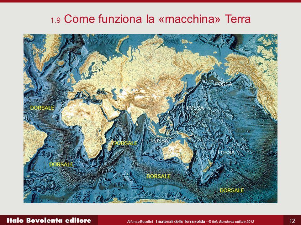 1.9 Come funziona la «macchina» Terra
