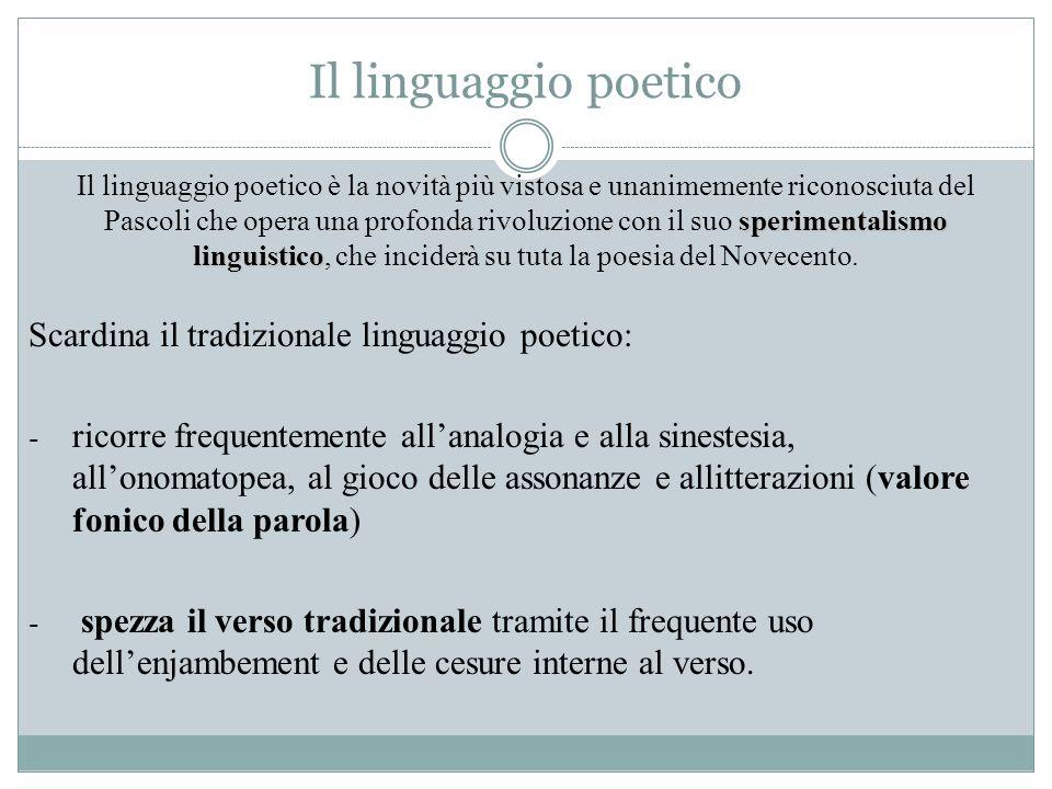 Il linguaggio poetico Scardina il tradizionale linguaggio poetico: