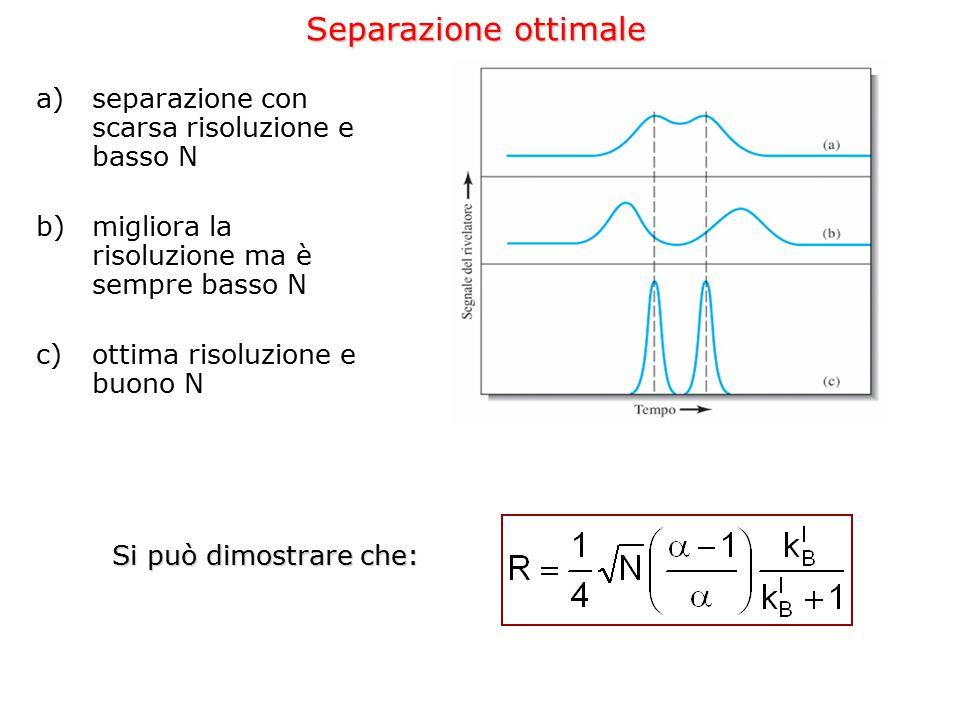 Separazione ottimale separazione con scarsa risoluzione e basso N